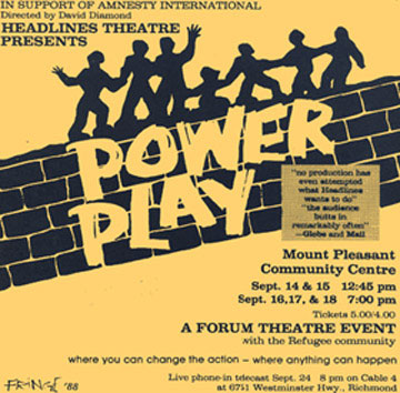 Theatre For Living Past Work Power Play 1988